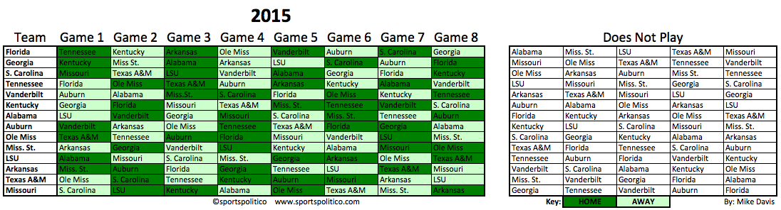 SEC 2015 fix