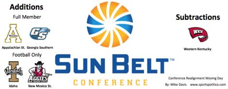 Jonvi Sun Belt