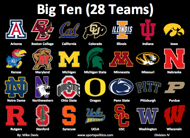 SP #1 Big Ten Picture