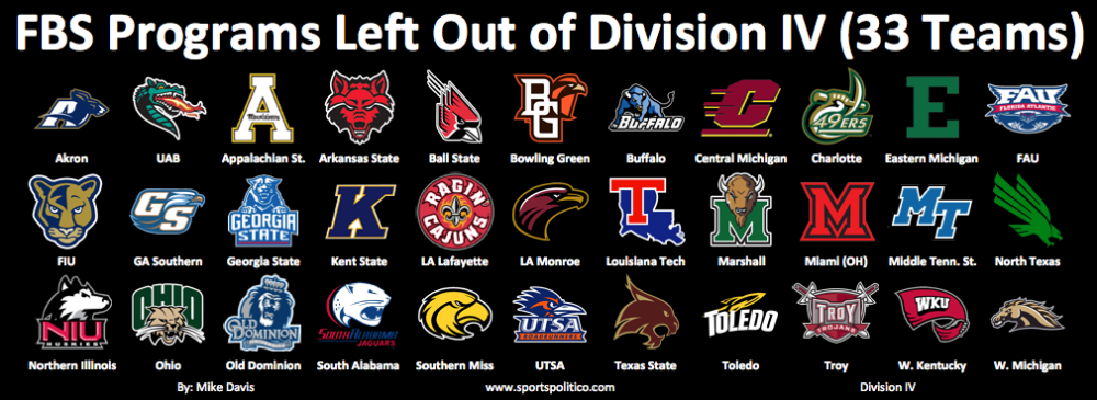 SP #13 FBS programs left out picture