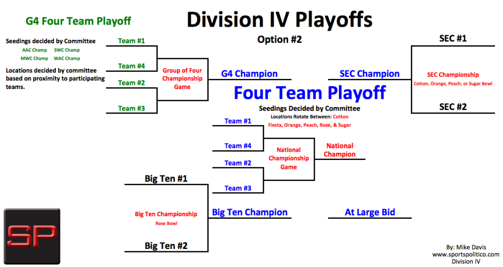 SP #15 Playoff Option #2 Picture