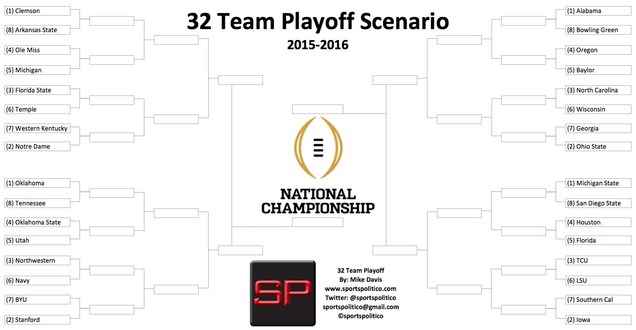 2016 32 team playoff picture