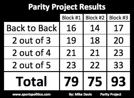 Parity Project Results