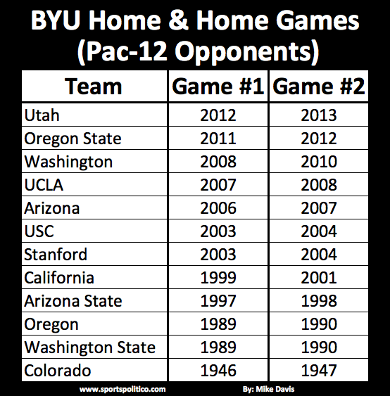 byu-future-home-and-home-picture